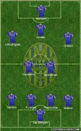 Hellas Verona 4-2-3-1 football formation