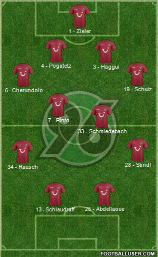 Hannover 96 4-4-2 football formation