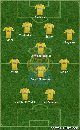 U.D. Las Palmas S.A.D. 4-4-2 football formation