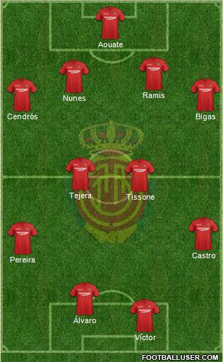 R.C.D. Mallorca S.A.D. 4-4-1-1 football formation