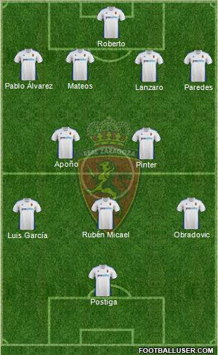 R. Zaragoza S.A.D. 4-2-1-3 football formation
