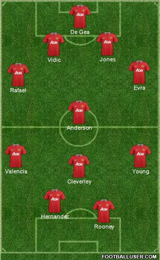 http://www.footballuser.com/formations/2012/04/382697_Manchester_United.jpg