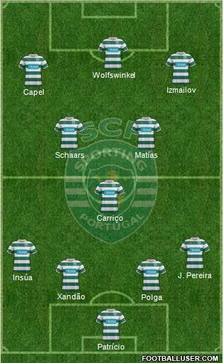 Sporting Clube de Portugal - SAD football formation