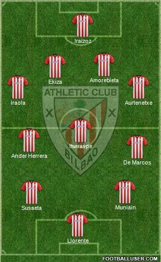Athletic Club football formation