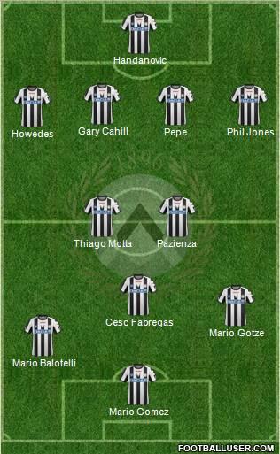 387273_Udinese.jpg