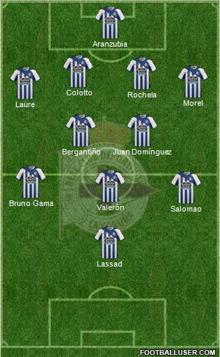R.C. Deportivo de La Corua S.A.D. 4-2-3-1 football formation