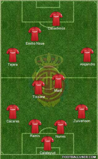 R.C.D. Mallorca S.A.D. football formation
