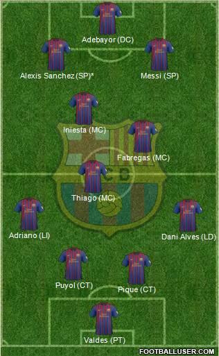 [Formacion] FC Barcelona