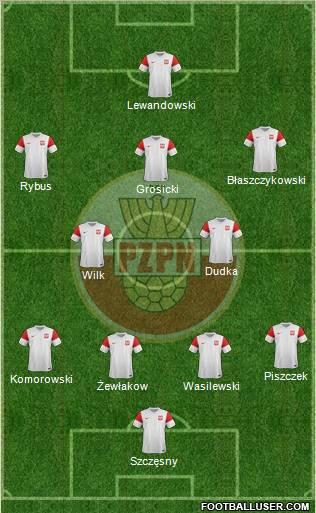 http://www.footballuser.com/formations/2012/05/394758_Poland.jpg