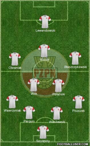 http://www.footballuser.com/formations/2012/05/394773_Poland.jpg