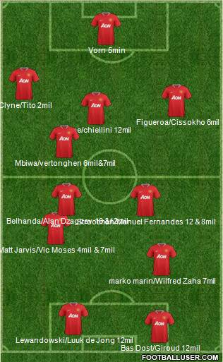 manchester united england football formation by nolly football formations