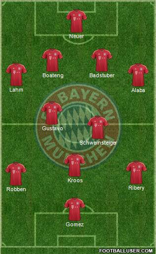 Probable main XI