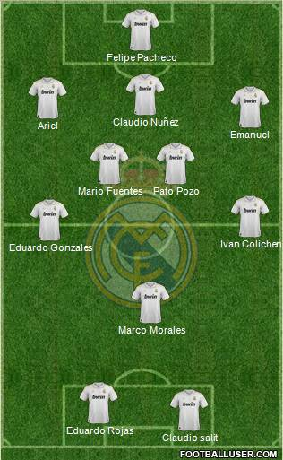 Real madrid c f 3 4 3 football formation