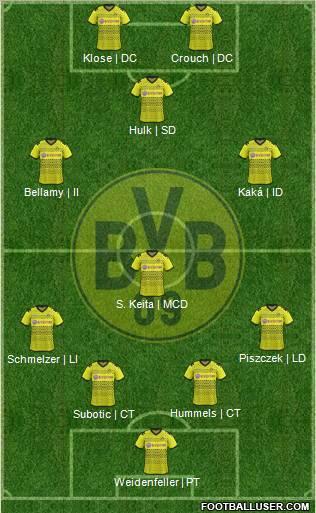 [Formación] Borussia Dortmund