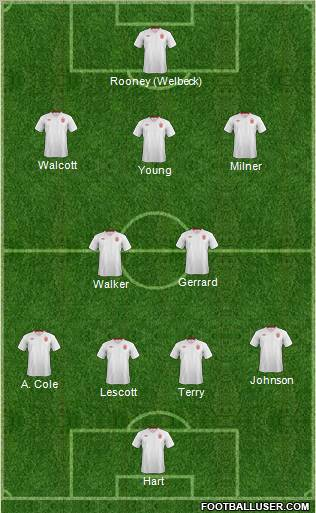 England 4-2-3-1 football formation