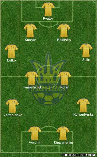 Ukraine football formation