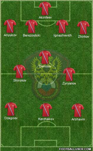 Russia 3-5-2 football formation