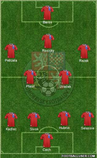 Czech Republic 3-4-3 football formation