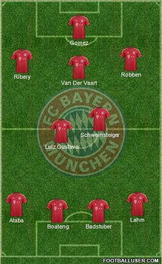 All germany football formations page 6828 for Koch fc bayern