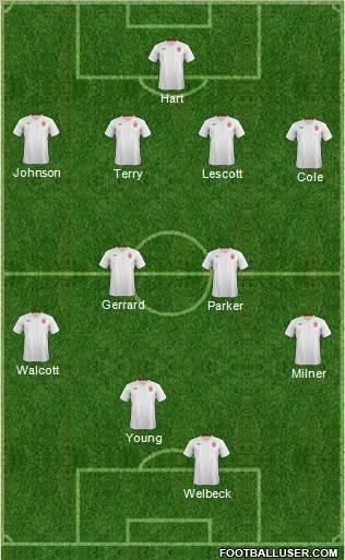 http://www.footballuser.com/formations/2012/06/427639_England.jpg