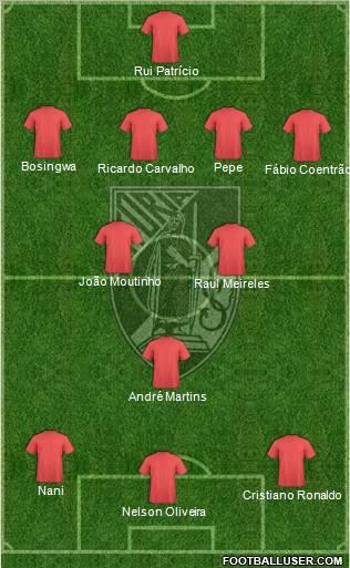 Vitória Sport Club 4-3-3 football formation