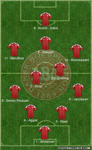Denmark 4-2-3-1 football formation