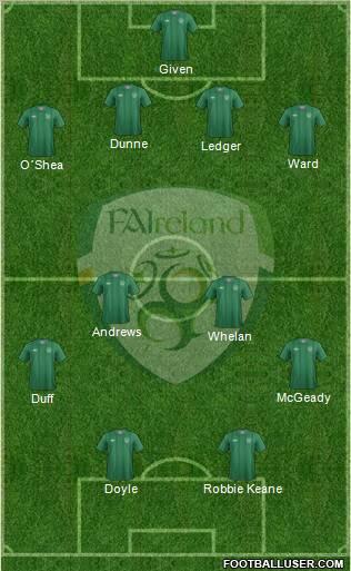 Ireland 4-4-2 football formation
