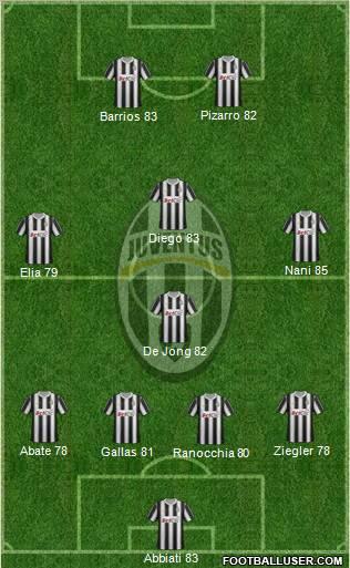 Composition Juventus 432690_Juventus