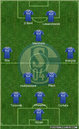 All germany football formations page 7834 for Koch schalke 04