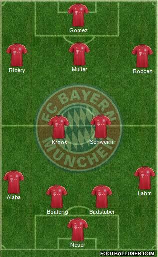 Candidature Bayern Munich 436470_FC_Bayern_Munchen