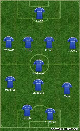 Candidature FC Chelsea - BaloGuizmo 440056_Chelsea