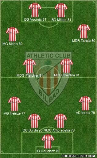 Compo J2 play off Titre Avant vendredi 16H 444192_Bilbao_Athletic