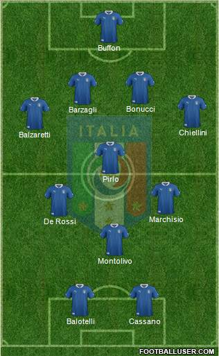 Italy 4-3-1-2 football formation