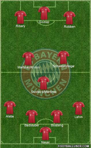 Your team's most likely lineup for next season ? 450624_FC_Bayern_Munchen
