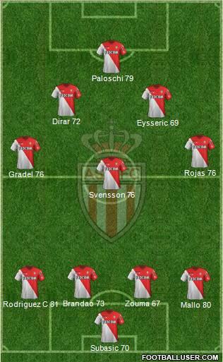 455016_AS_Monaco_FC.jpg