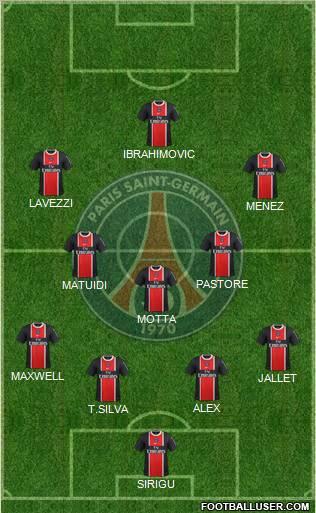 Paris saint germain 4 3 3 football formation