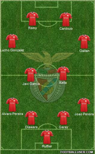 Compositions 467963_Sport_Lisboa_e_Benfica_-_SAD