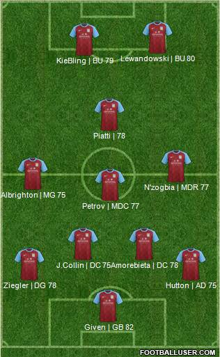 Compositions 470794_Aston_Villa