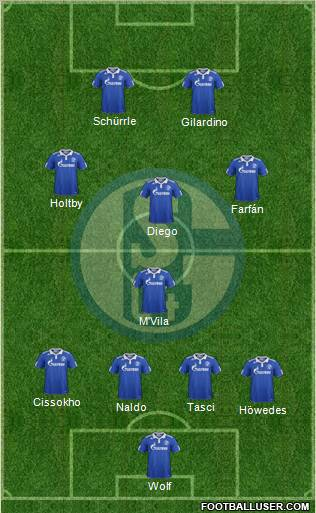 All germany football formations page 7383 for Koch schalke 04