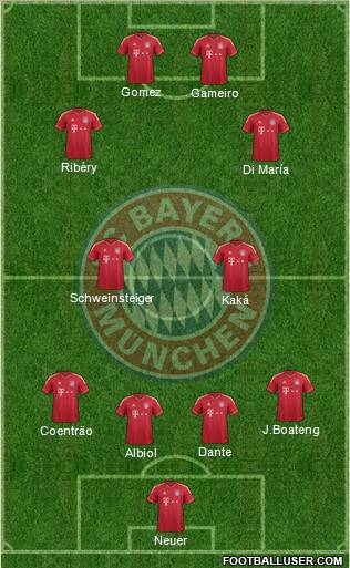 All germany football formations page 6240 for Koch fc bayern