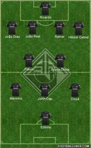 Associação Académica de Coimbra 4-2-3-1 football formation