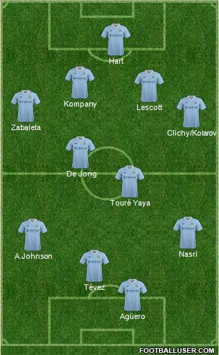 http://www.footballuser.com/formations/2012/08/483243_Manchester_City.jpg