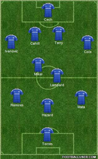http://www.footballuser.com/formations/2012/08/483248_Chelsea.jpg