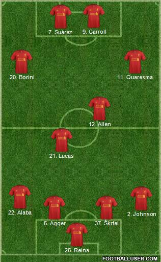 http://www.footballuser.com/formations/2012/08/486114_Liverpool.jpg
