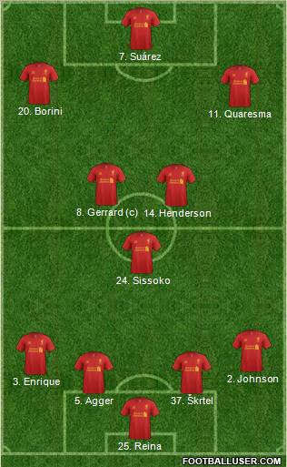 http://www.footballuser.com/formations/2012/08/486120_Liverpool.jpg