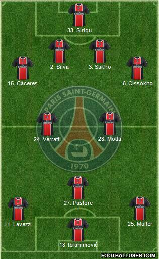 http://www.footballuser.com/formations/2012/08/487219_Paris_Saint-Germain.jpg