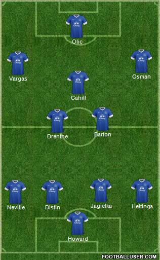 Compo 489772_Everton