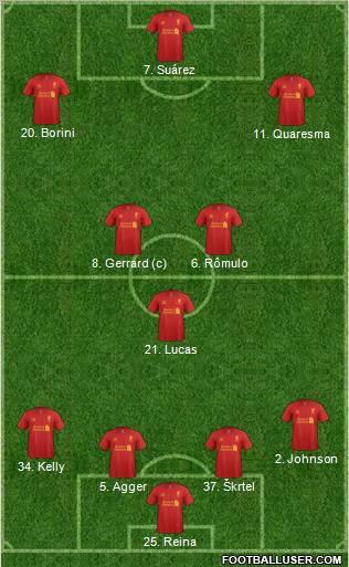 http://www.footballuser.com/formations/2012/08/491931_Liverpool.jpg