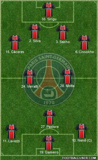 http://www.footballuser.com/formations/2012/08/495101_Paris_Saint-Germain.jpg