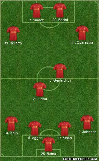 http://www.footballuser.com/formations/2012/08/495103_Liverpool.jpg